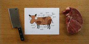 Cow Parts No.2 - the Brown Cow Letterpress Art Print